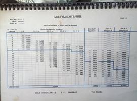 manitex 30100 kr 95