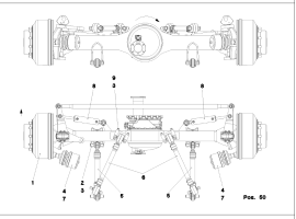 Axle 3